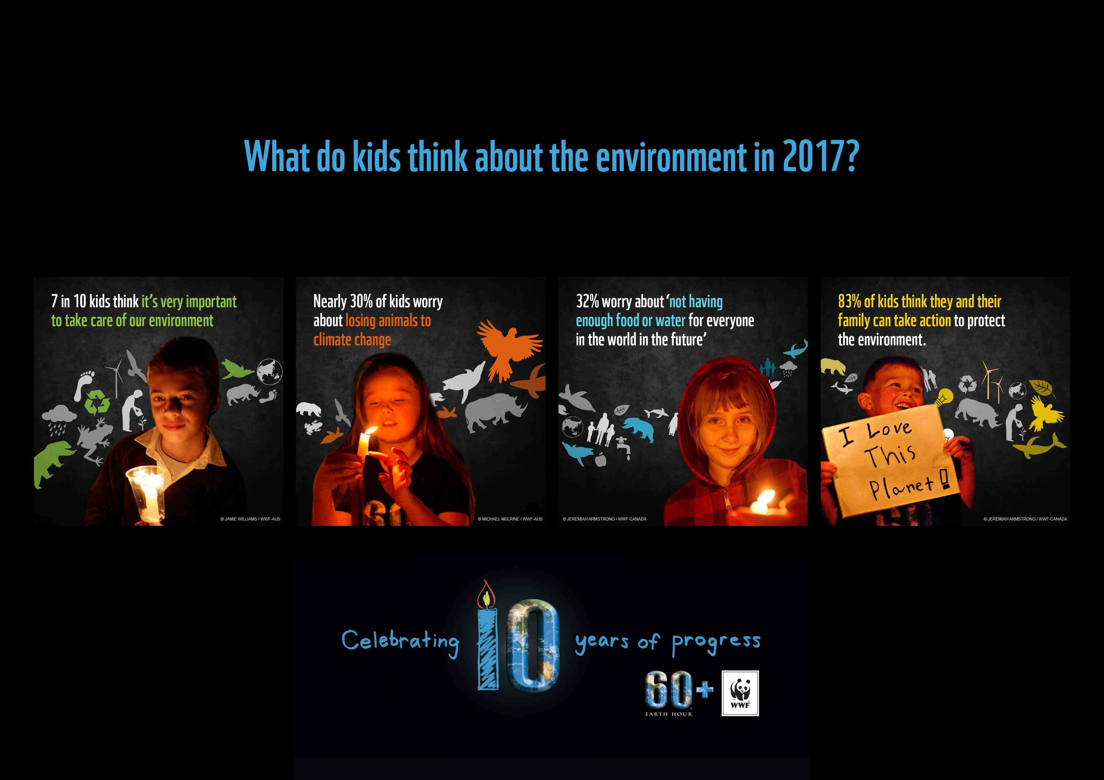 What do kids think about the environment in 2017? (Earth Hour 2017 infographic)