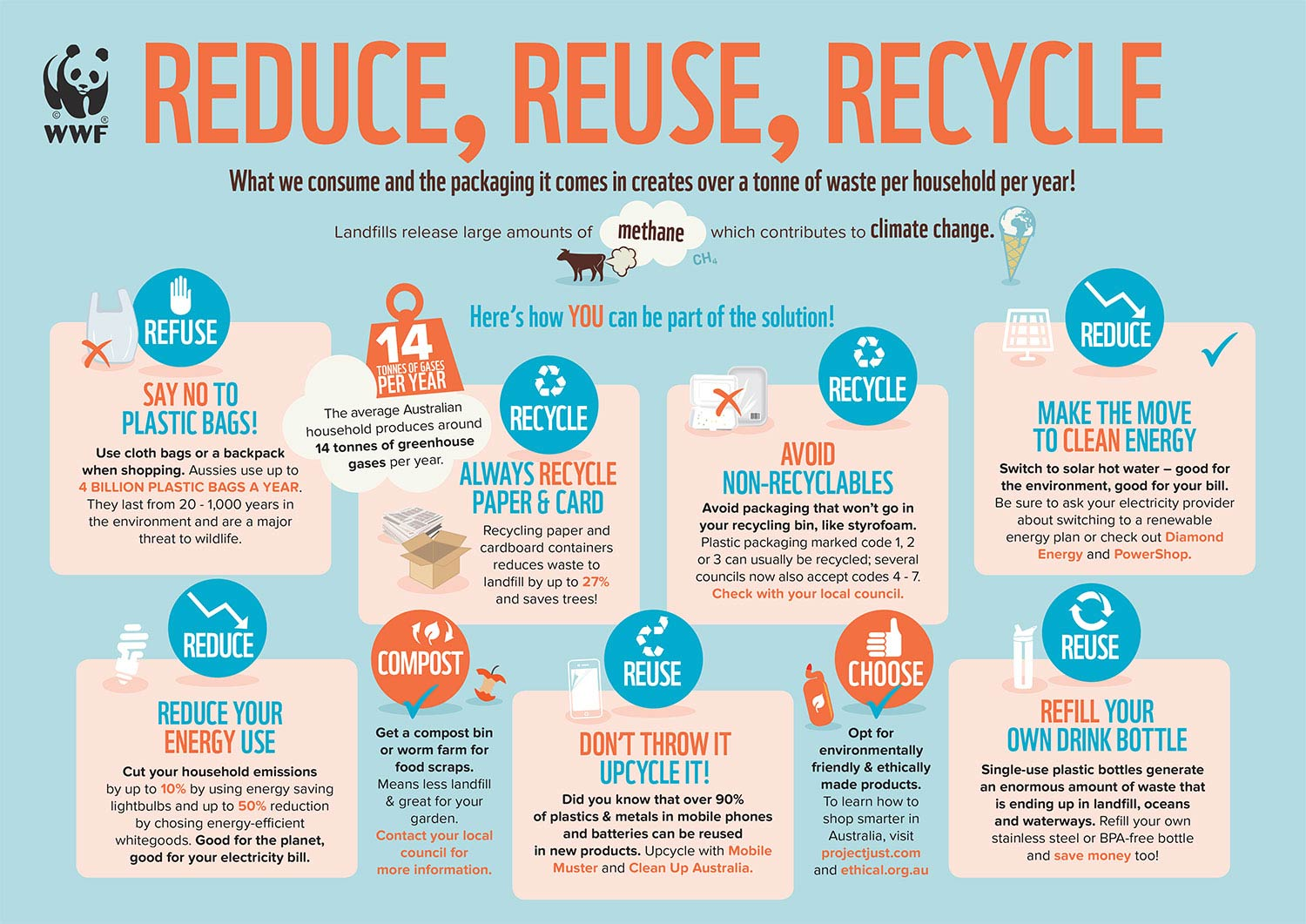 wwf reduce reuse recycle wwf reduce reuse recycle infographic
